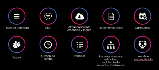 Comunicaciones-SBI